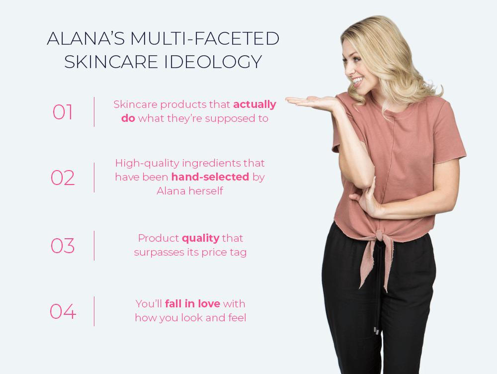 Alana's Skincare Ideology List